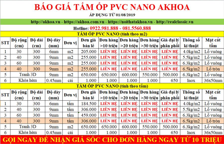 bao-gia-tam-op-tuong-pvc-nano-gia-re-tai-ha-noi